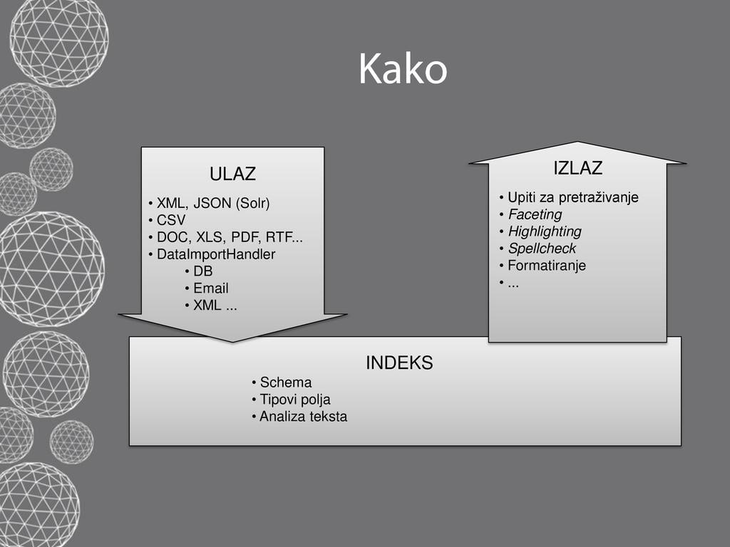 INDEKS • Schema • Tipovi polja • Analiza teksta...
