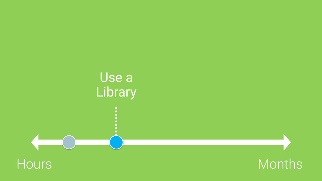 Use a Library Hours Months