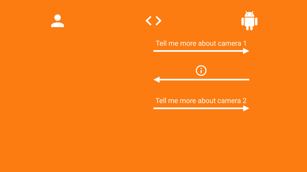 Tell me more about camera 2 Tell me more about ...