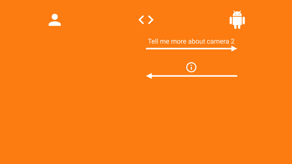 Tell me more about camera 2