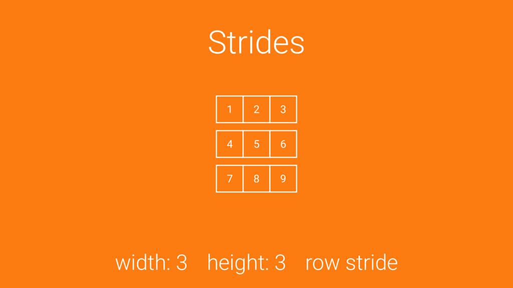 Strides width: 3 height: 3 row stride 1 2 3 4 5...