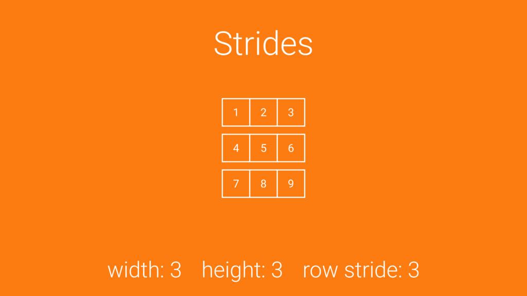 Strides width: 3 height: 3 row stride: 3 1 2 3 ...