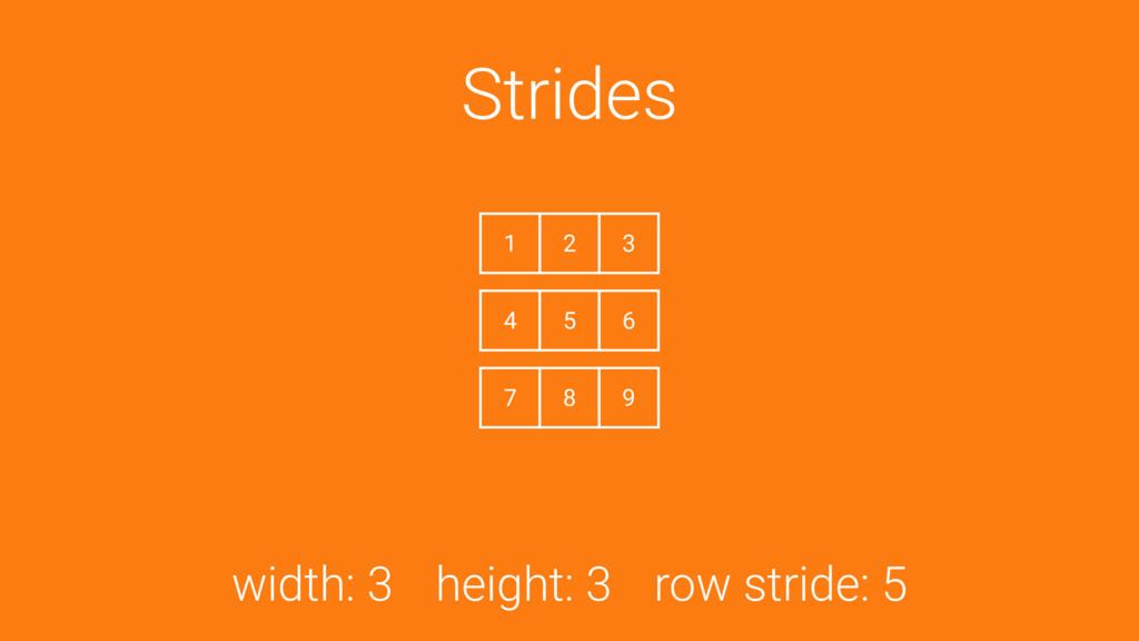 Strides width: 3 height: 3 row stride: 5 1 2 3 ...