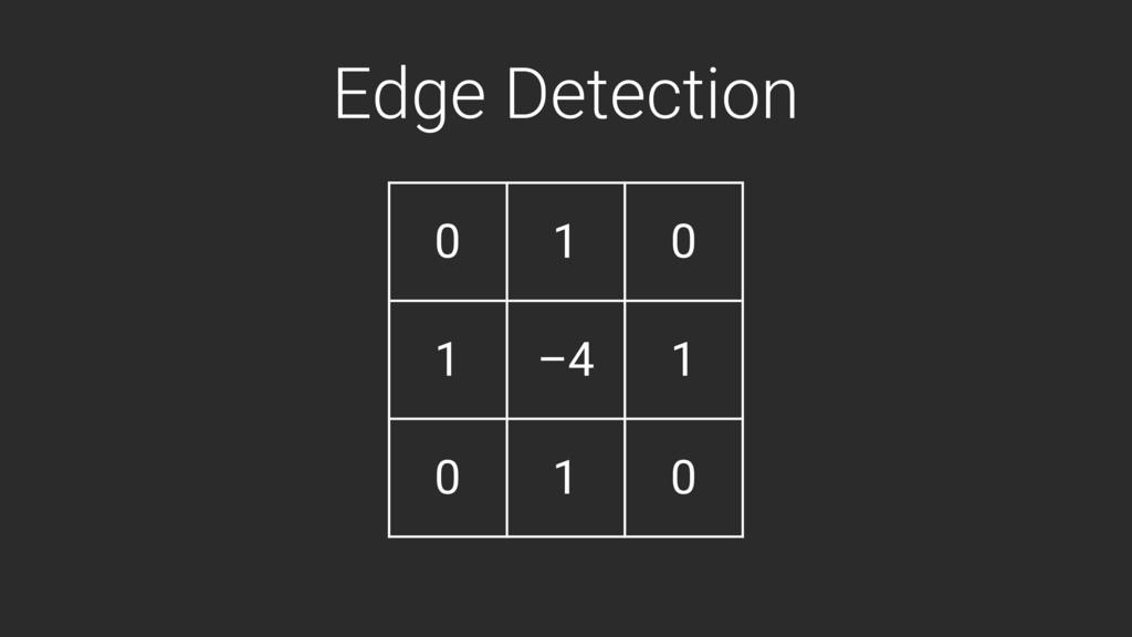 Edge Detection 0 1 0 1 –4 1 0 1 0
