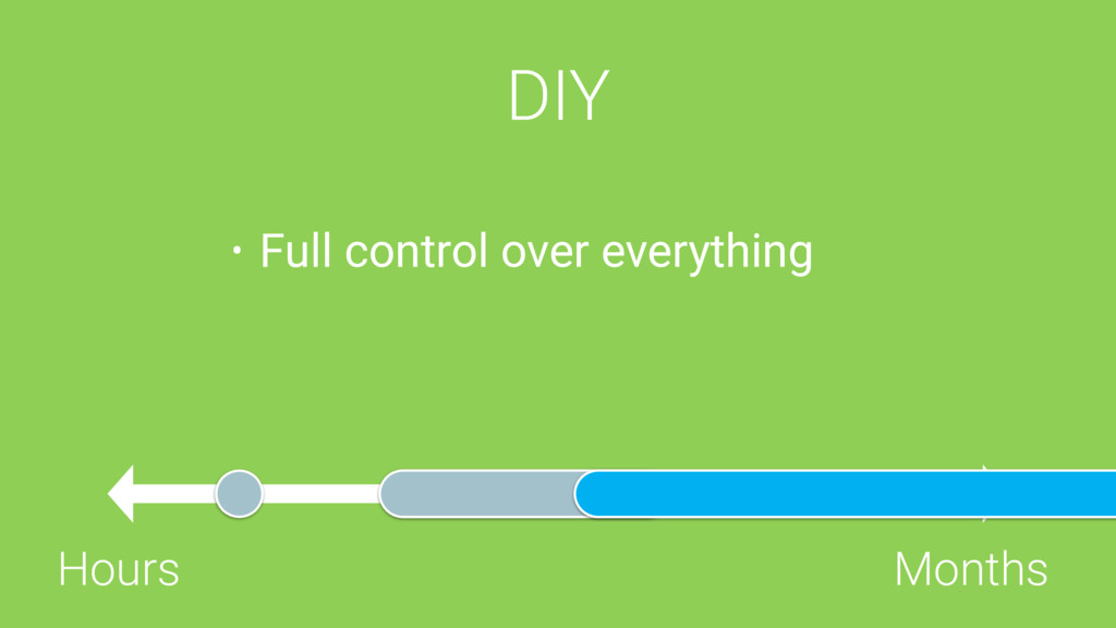 Hours Months DIY • Full control over everything