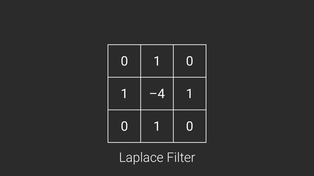 0 1 0 1 –4 1 0 1 0 Laplace Filter