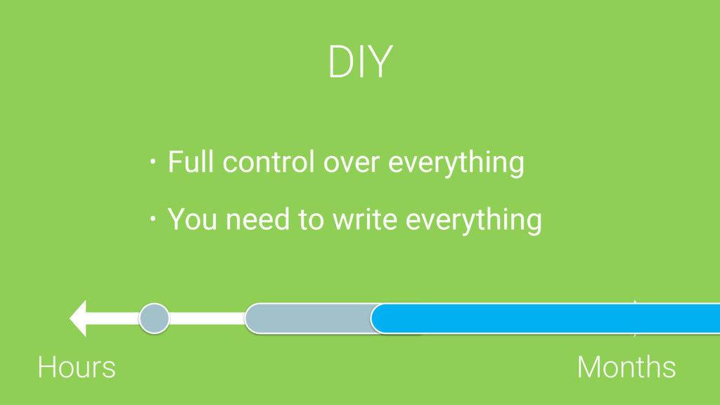 Hours Months DIY • Full control over everything...