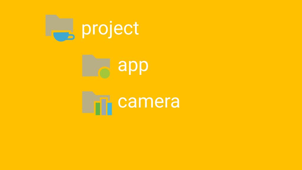 project app camera
