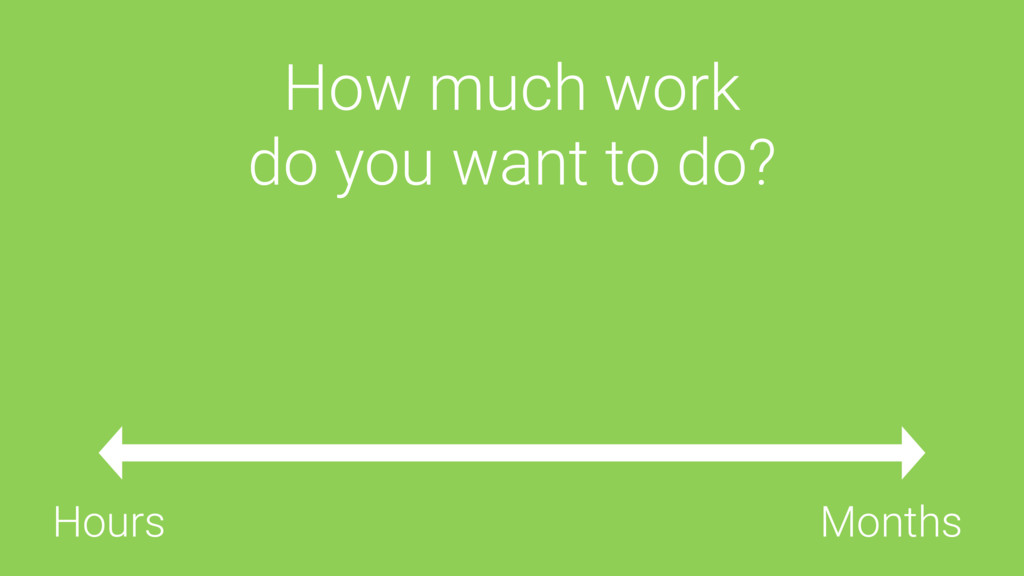 How much work do you want to do? Hours Months