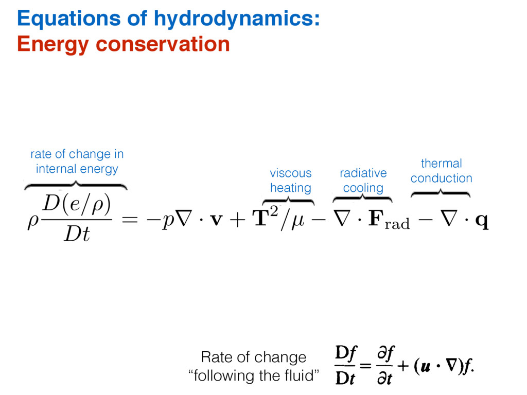 Equations of hydrodynamics: Energy conservation...