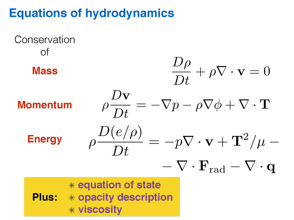 Equations of hydrodynamics Plus: equation of st...