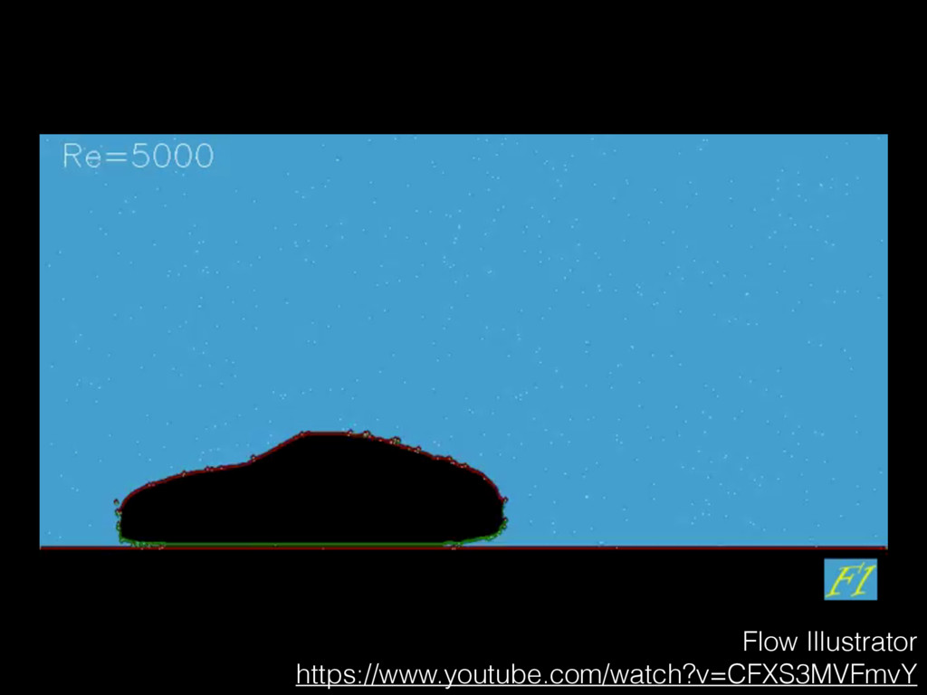 Flow Illustrator https://www.youtube.com/watch?...