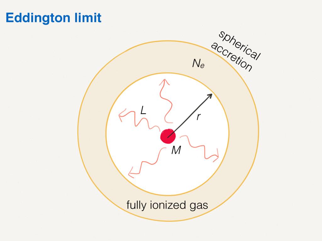 M L r Ne fully ionized gas Eddington limit sphe...