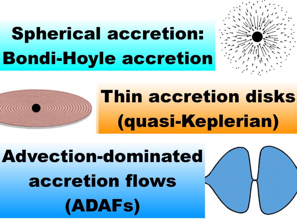 Spherical accretion: Bondi-Hoyle accretion Thin...