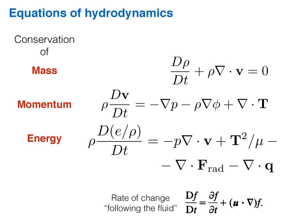 Equations of hydrodynamics D⇢ Dt + ⇢r · v = 0 ⇢...