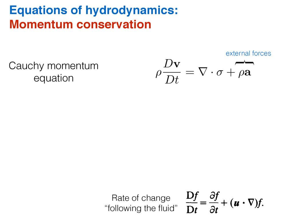 Equations of hydrodynamics: Momentum conservati...