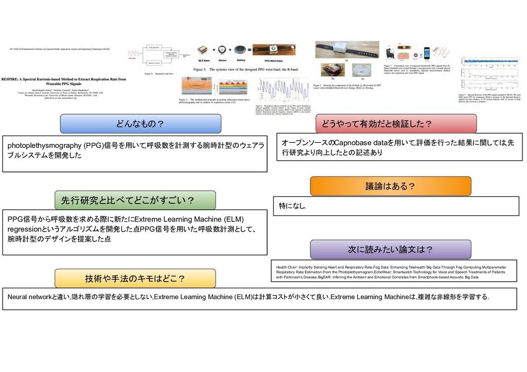 photoplethysmography (PPG) 信号 用い , 呼吸数 計測す 腕時計型...