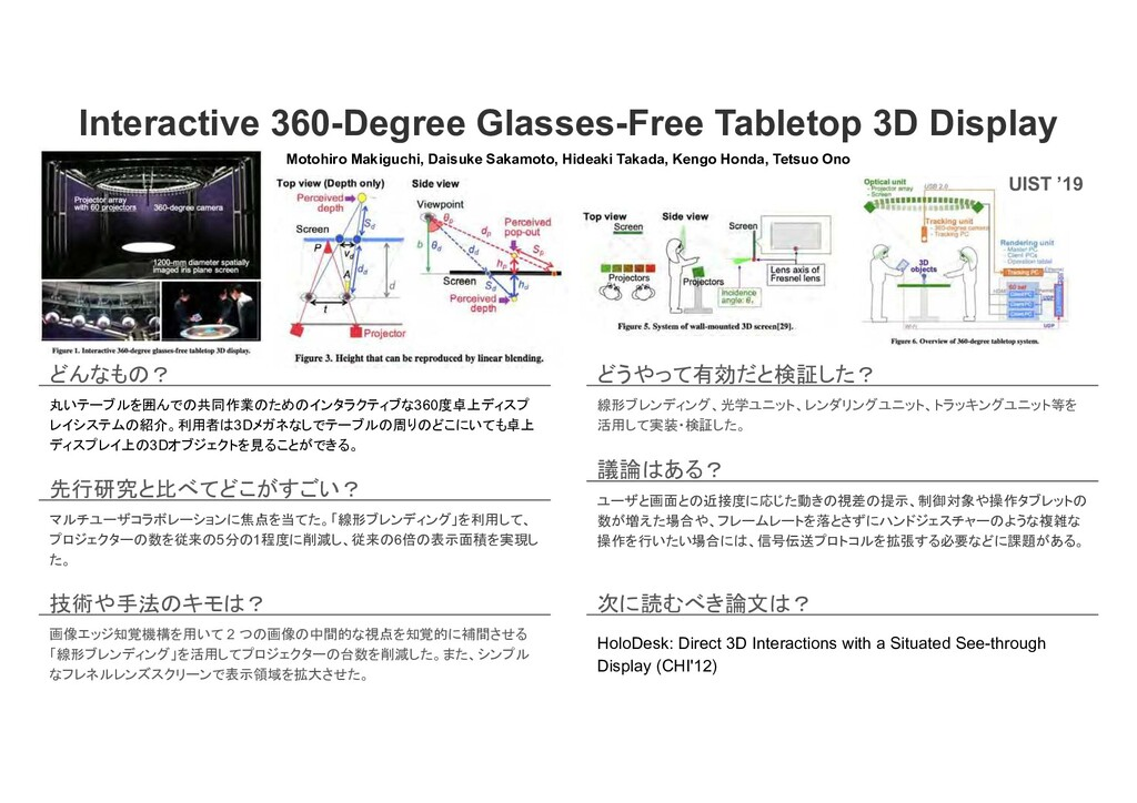 Interactive 360-Degree Glasses-Free Tabletop 3D...