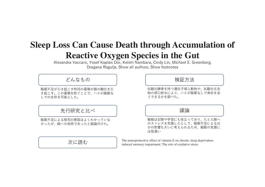 Sleep Loss Can Cause Death through Accumulation...