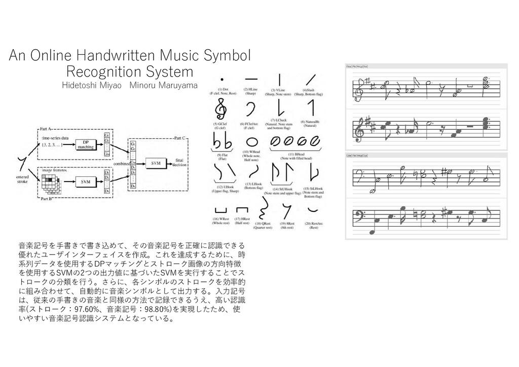An Online Handwritten Music Symbol Recognition ...