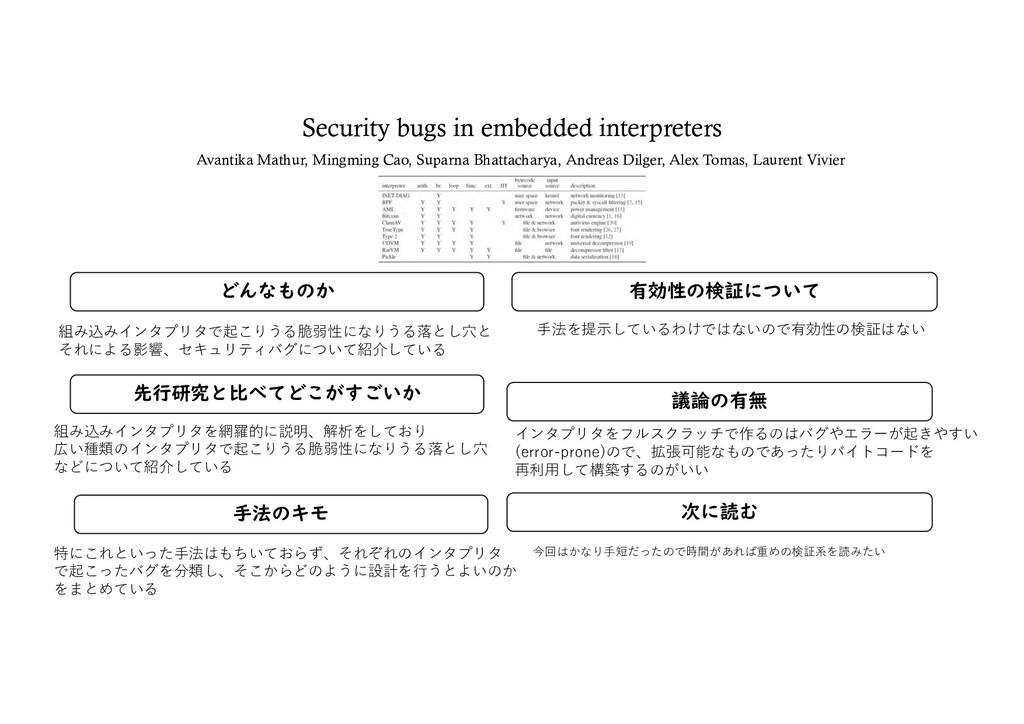 Security bugs in embedded interpreters どんなものか 先...