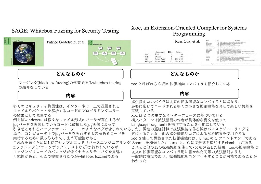 SAGE: Whitebox Fuzzing for Security Testing どんな...