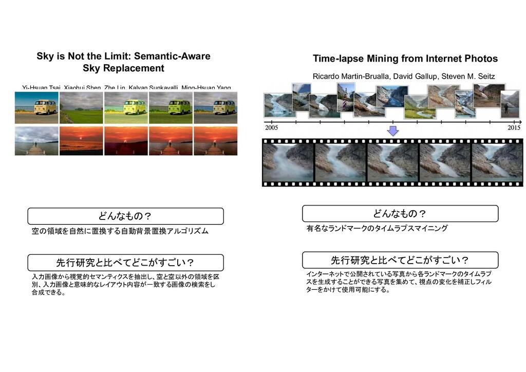 ? 先行研究 比 す い? 空 領域 自然 置換す 自動背景置換 ム 入力画像 視覚的 ン 抽...