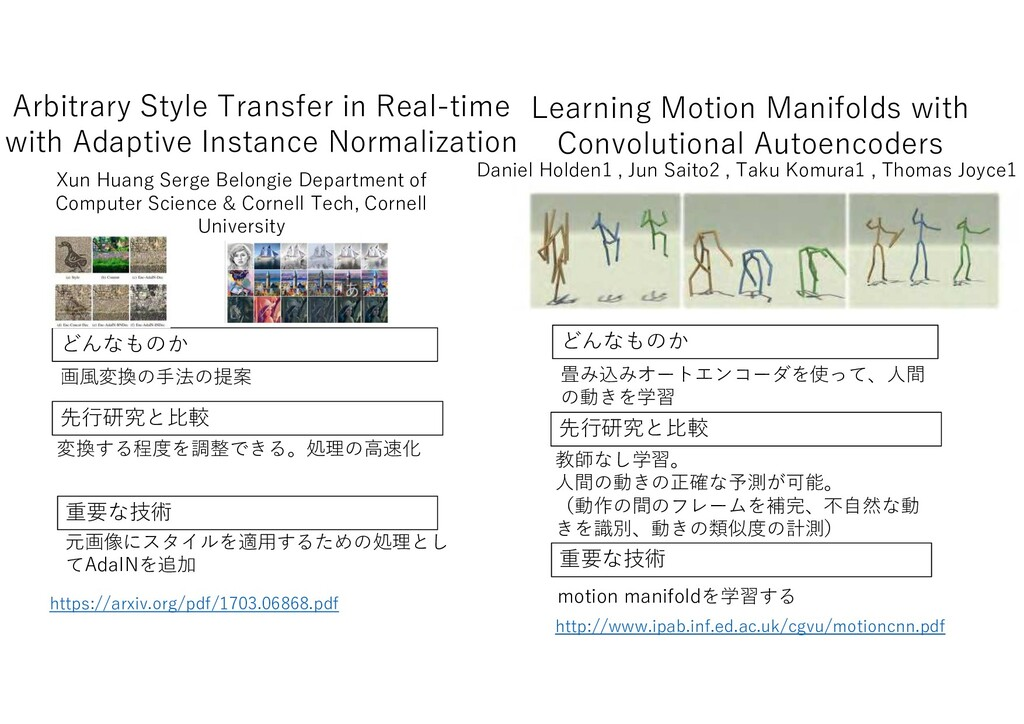 Arbitrary Style Transfer in Real-time with Adap...