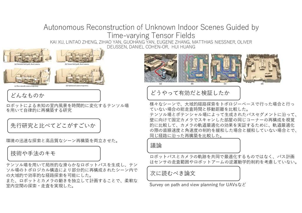 Autonomous Reconstruction of Unknown Indoor Sce...