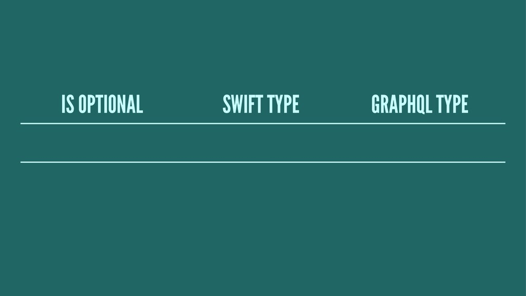 IS OPTIONAL SWIFT TYPE GRAPHQL TYPE