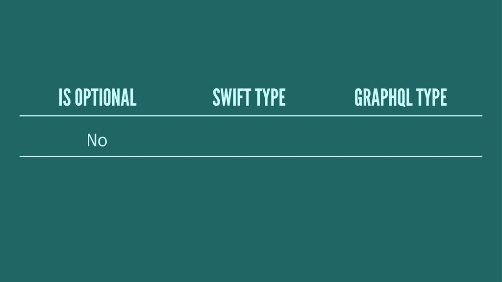IS OPTIONAL SWIFT TYPE GRAPHQL TYPE No