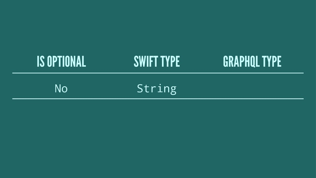 IS OPTIONAL SWIFT TYPE GRAPHQL TYPE No String