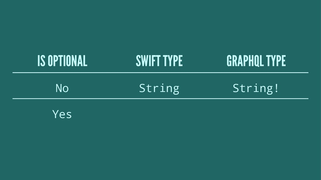 IS OPTIONAL SWIFT TYPE GRAPHQL TYPE No String S...
