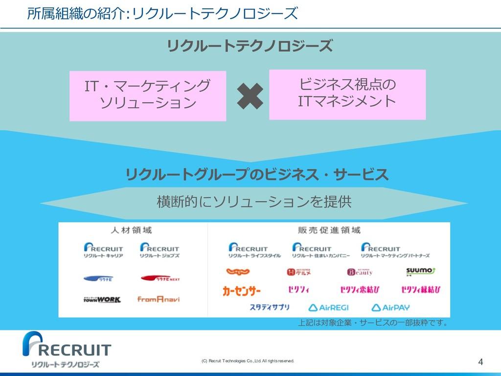 所属組織の紹介:リクルートテクノロジーズ 4 (C) Recruit Technologies...