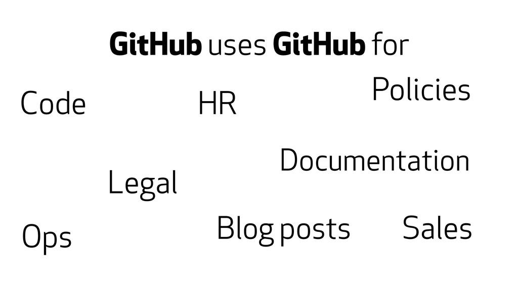GitHub uses GitHub for Code Legal HR Blog posts...