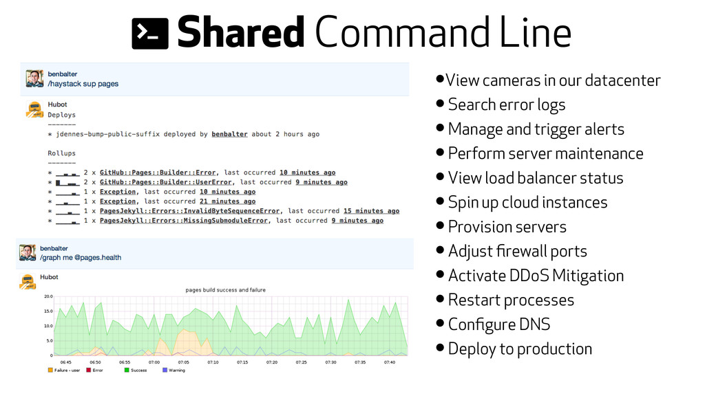 """"""" Shared Command Line •View cameras in our data..."""