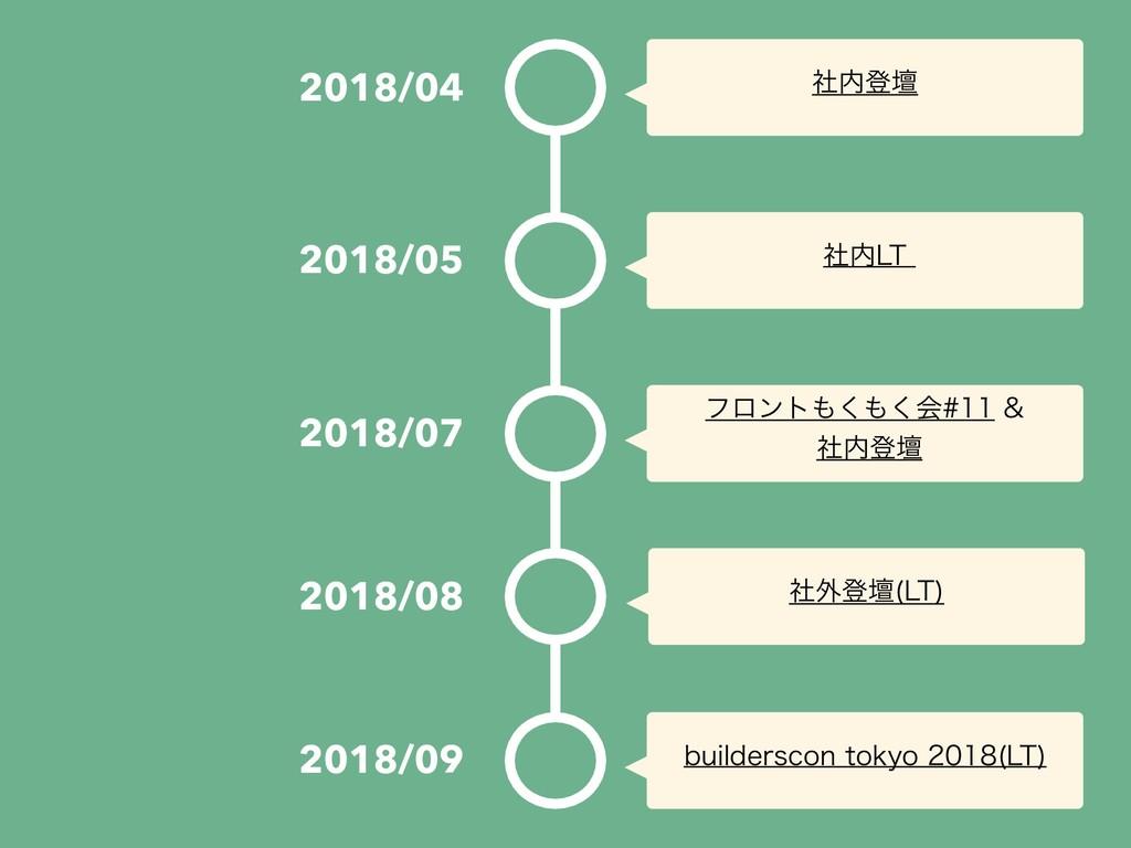 CVJMEFSTDPOUPLZP -5  ࣾొஃ 2018/04 2018/...