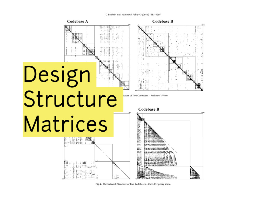 Design Structure Matrices