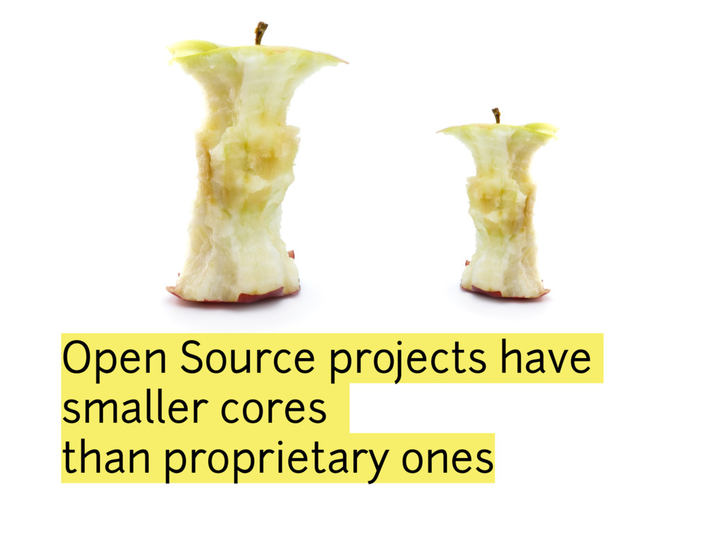 Open Source projects have smaller cores than pr...
