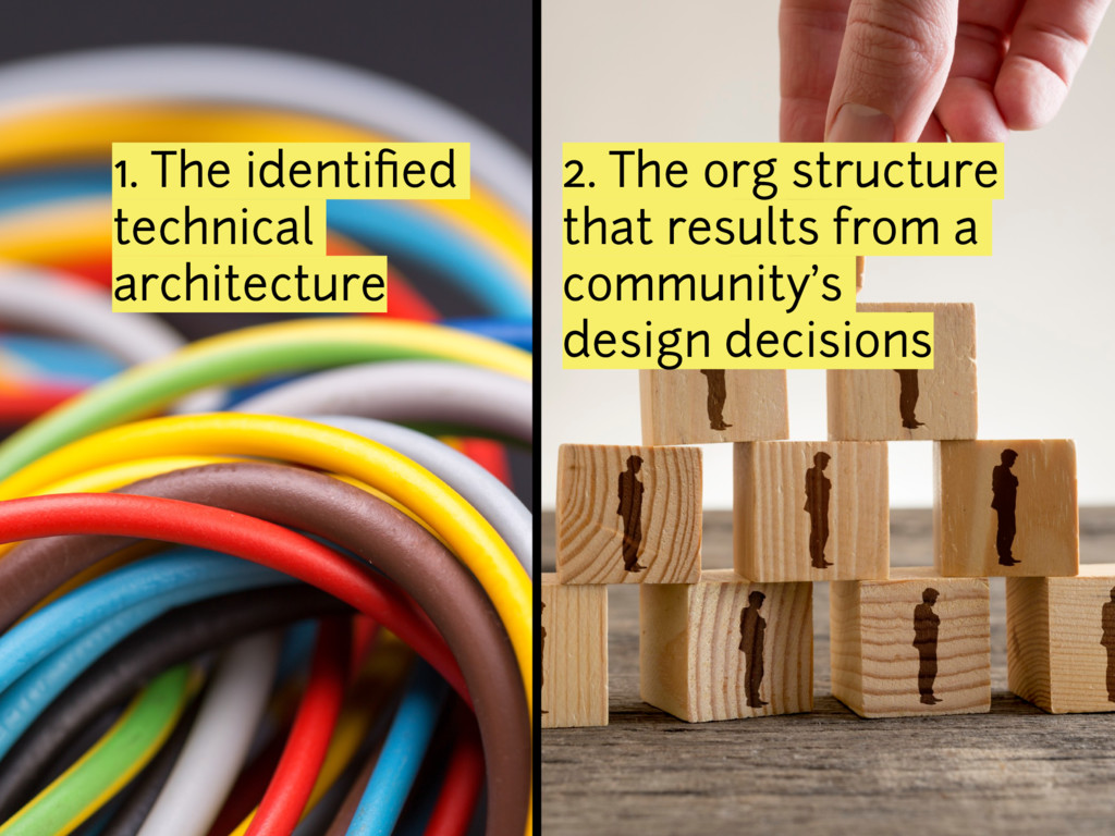 1. The identified technical architecture 2. The ...