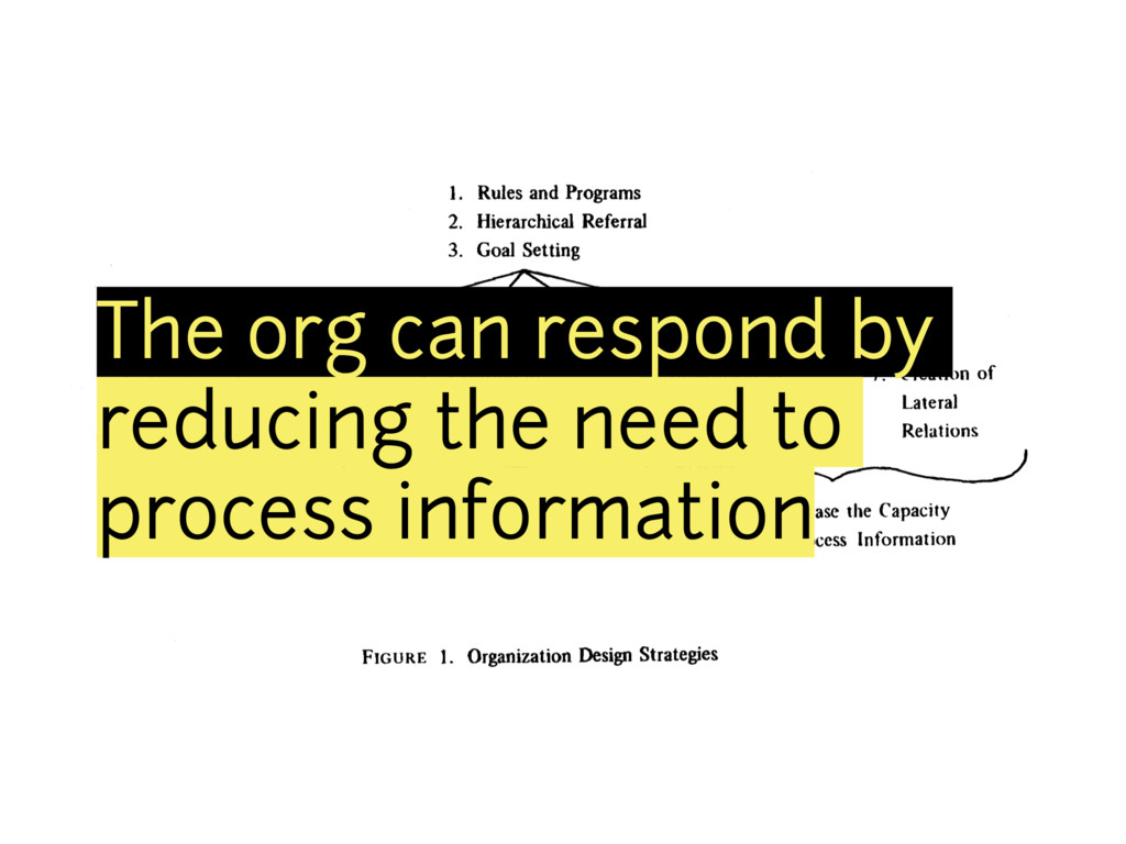 The org can respond by reducing the need to pro...