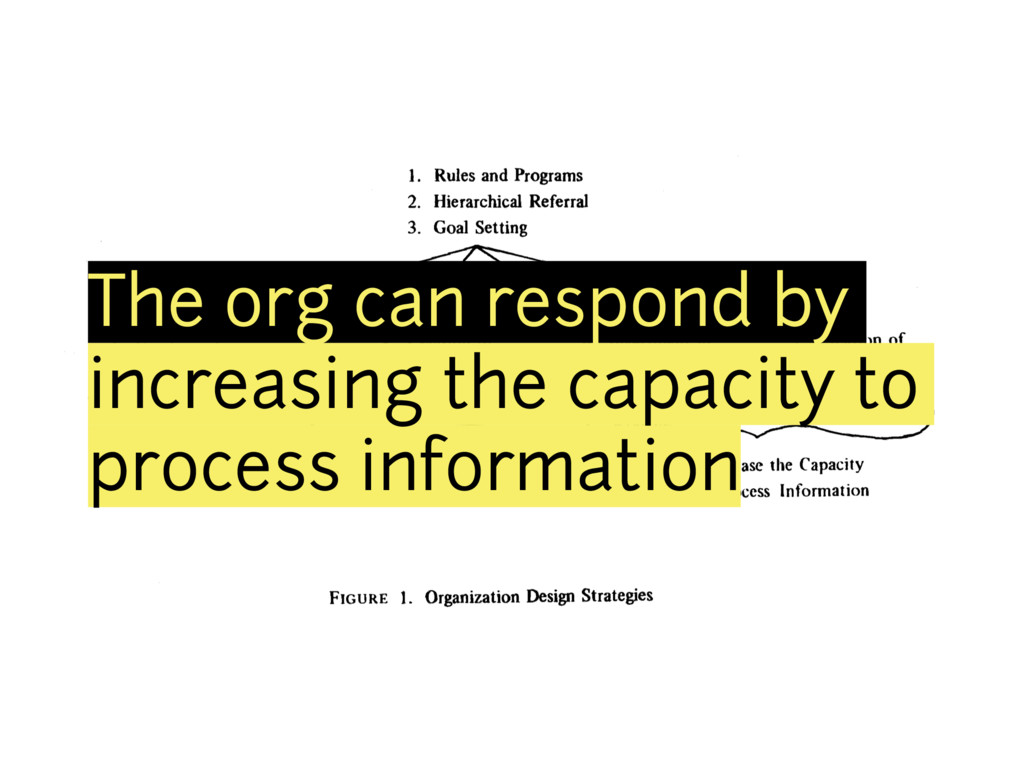 The org can respond by increasing the capacity ...
