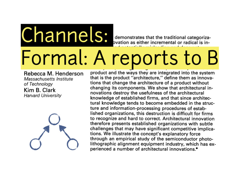 Channels: Formal: A reports to B