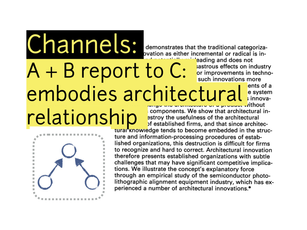 Channels: A + B report to C: embodies architect...