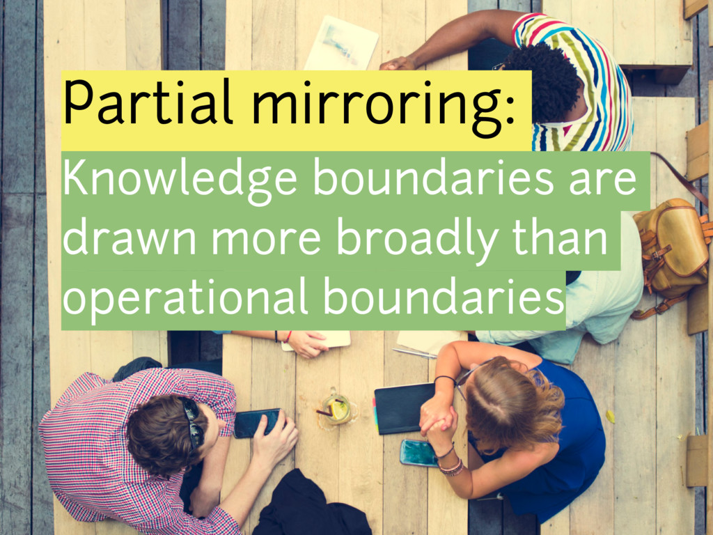 Partial mirroring: Knowledge boundaries are dra...