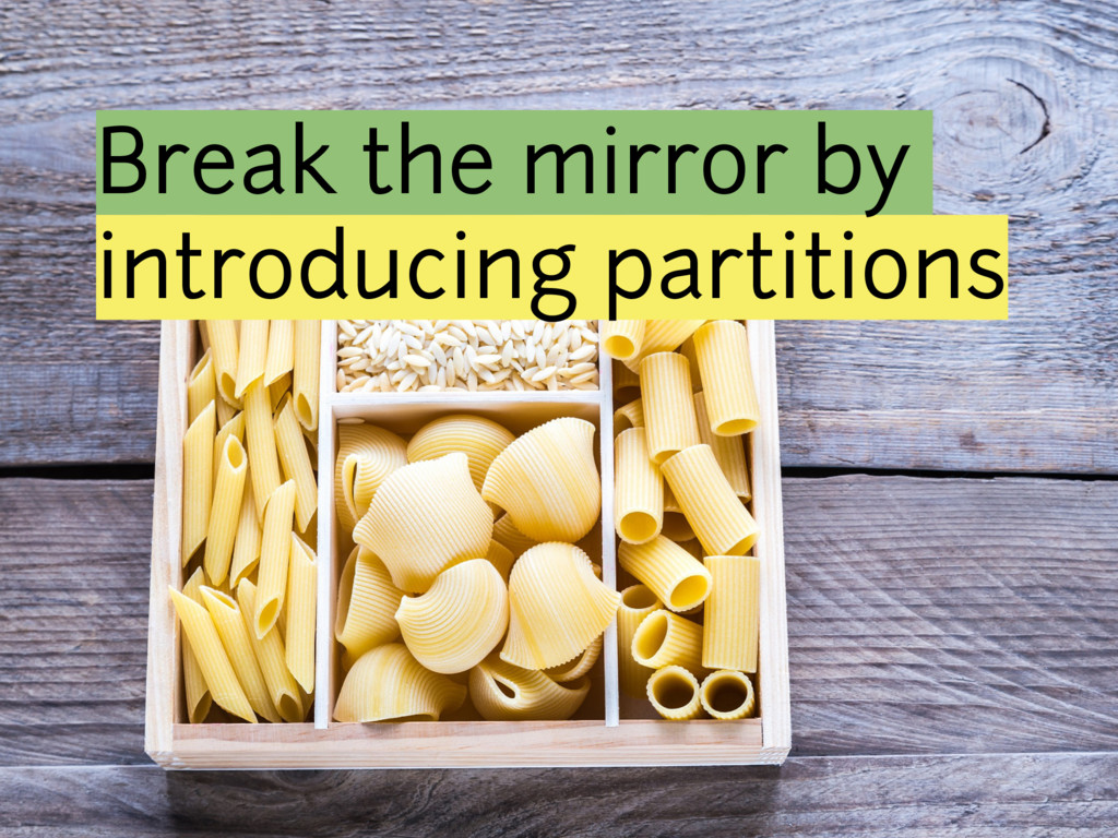 Break the mirror by introducing partitions