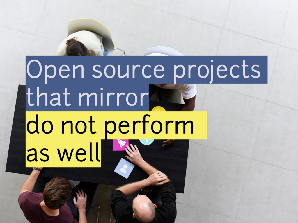 Open source projects that mirror do not perform...