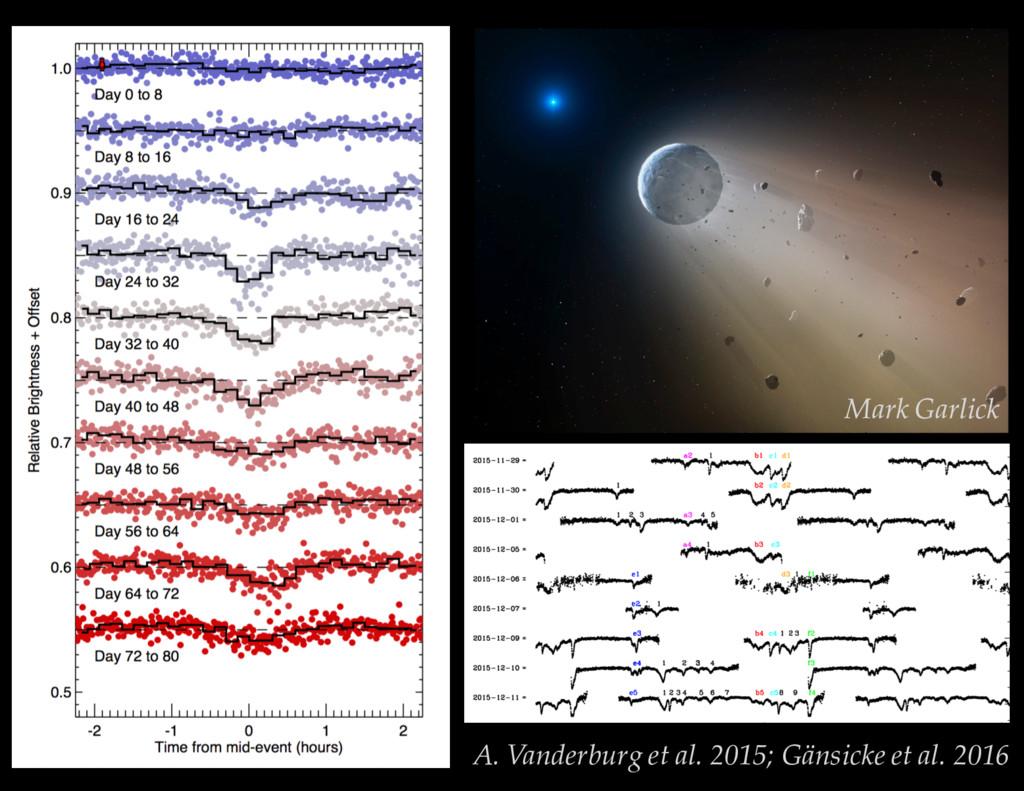 Mark Garlick A. Vanderburg et al. 2015; Gänsick...