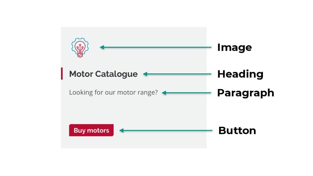 Image Heading Paragraph Button