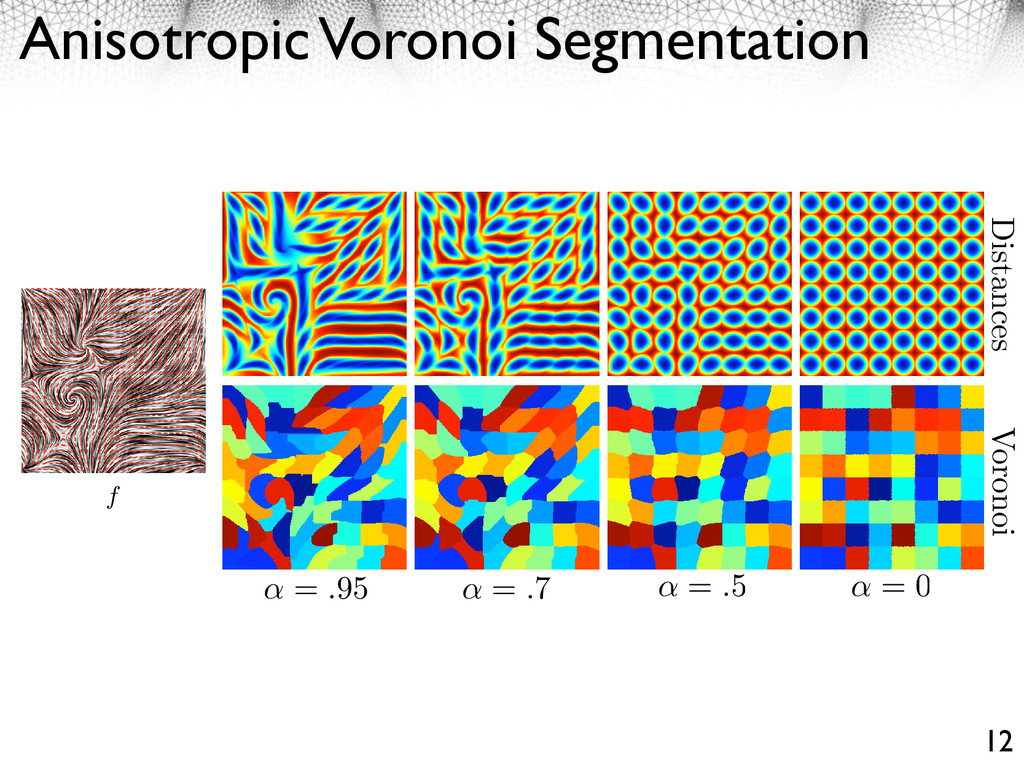 Anisotropic Voronoi Segmentation 12 ECCV-08 sub...